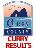 Curry County Election Results